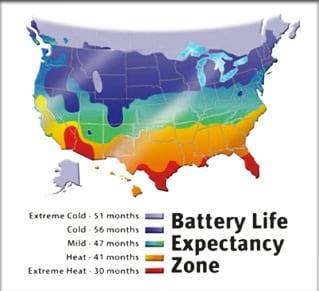 Battery Life Expectancy Zone