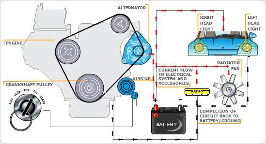 Electrical System Illustration